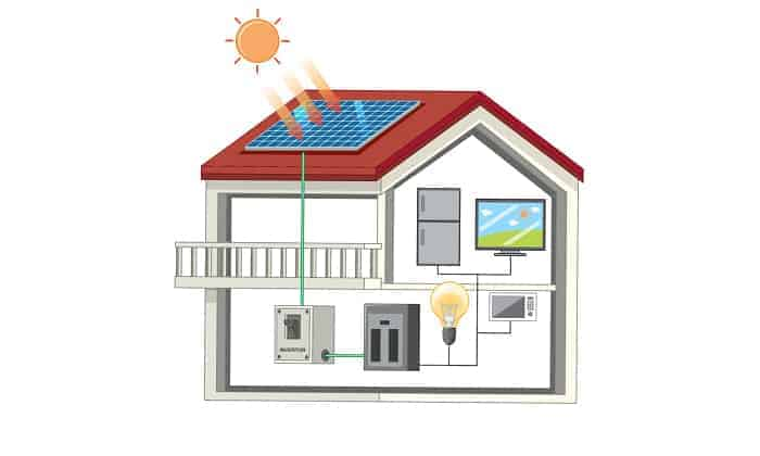 How-Many-Solar-Panels-Do-I-Need-to-Power-a-Refrigerator