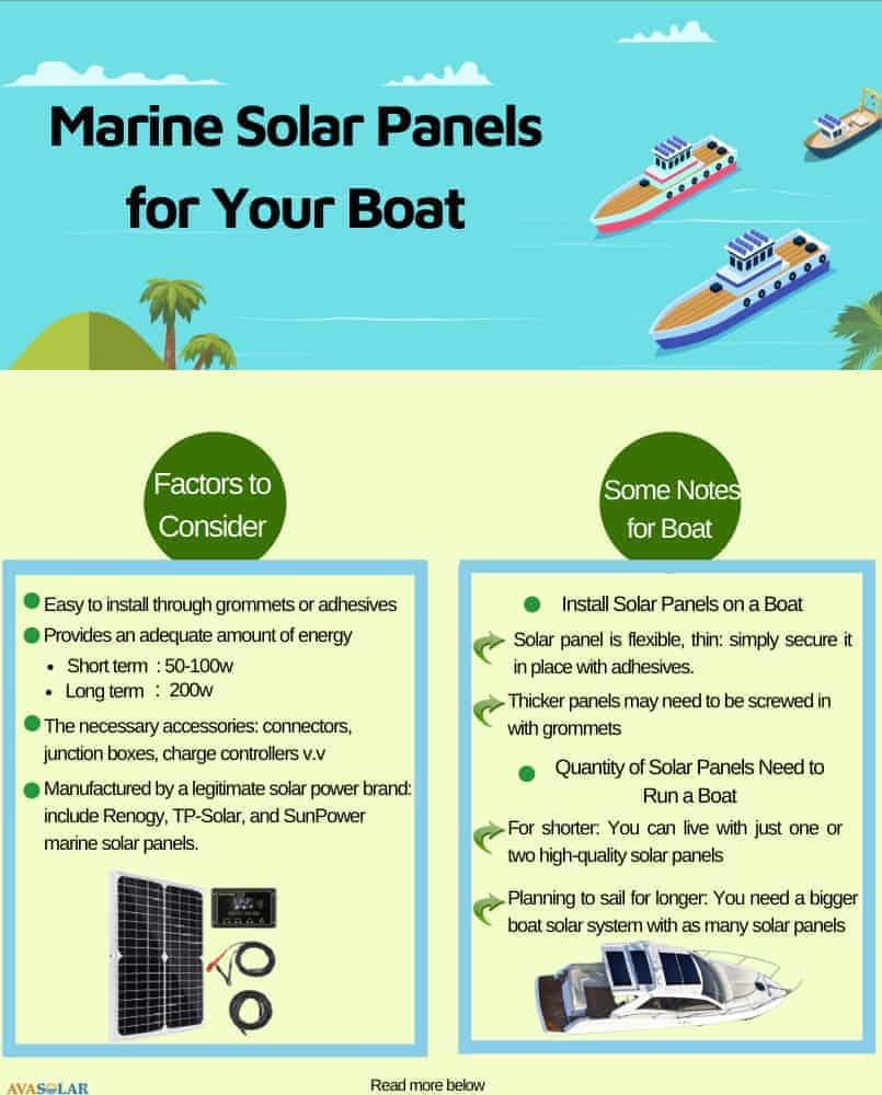 boat-solar-panel-kit
